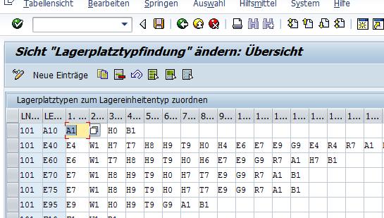 Beispiel des Inhaltes der Tabelle T334P