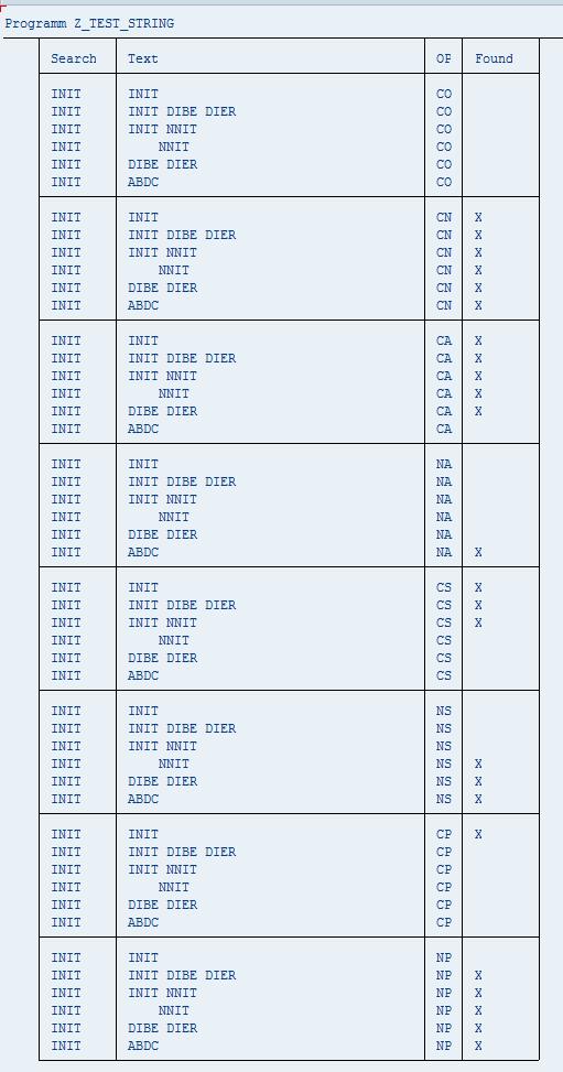 Zeichenkettenvergleich in ABAP